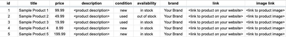 google shopping attributes
