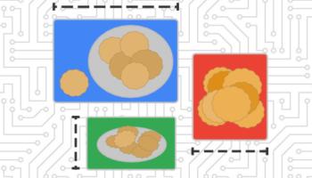 image sizes graphic