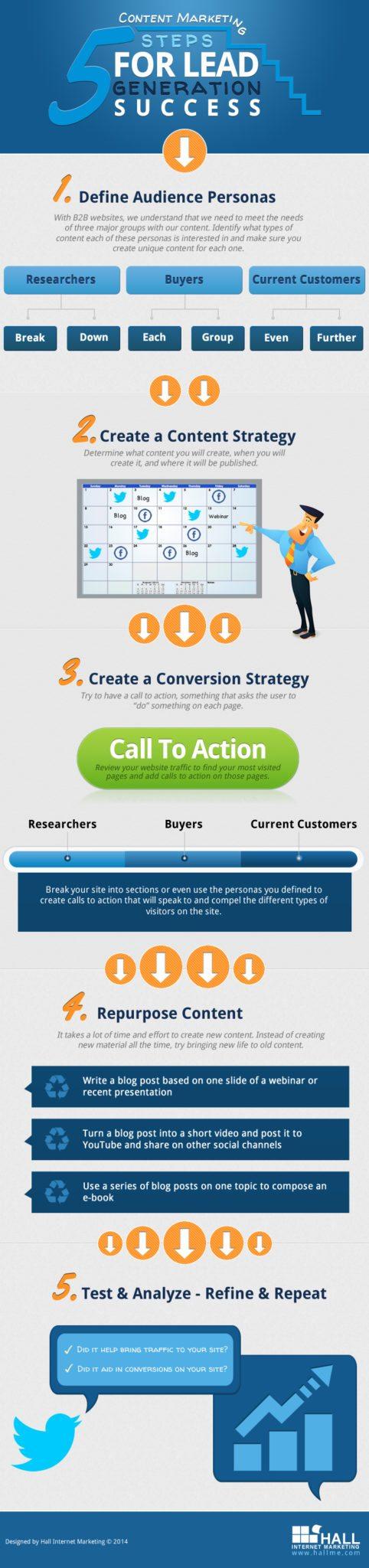 lead-gen-infographic (1)